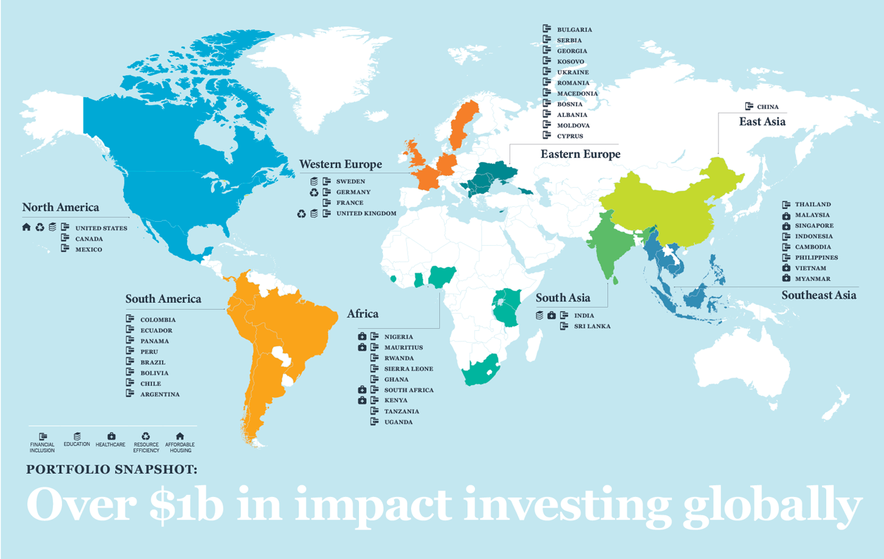 Over $1B in impact investing globally