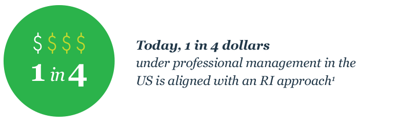 Info-graphic: 1 in 4 dollars under professional management in the US is aligned with and RI approach