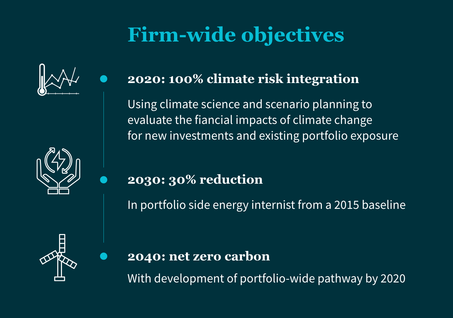 Graphic outlining firm-wide objectives