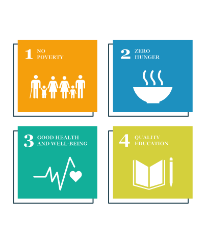 S is for Sustainable development goals, tile image